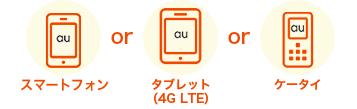 スマ?トフォン or タブレット or ケータイ